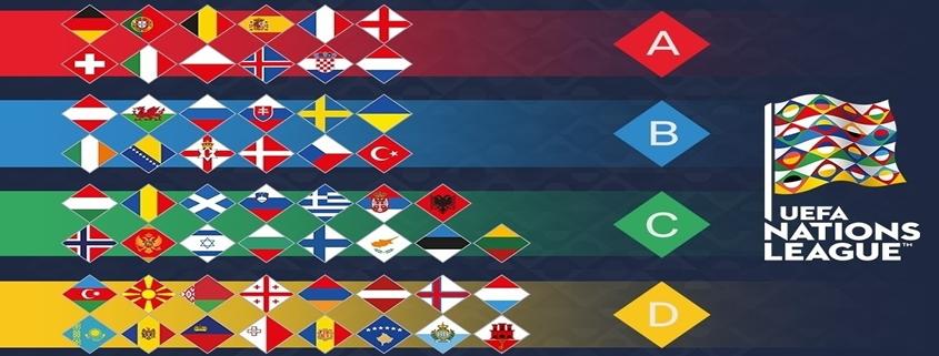 UEFA Nations League Groups